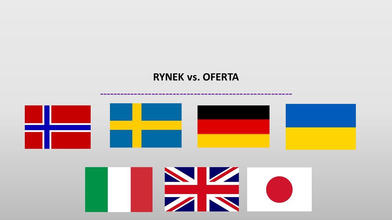 RYNEK vs. OFERTA -------------------------------------------------------