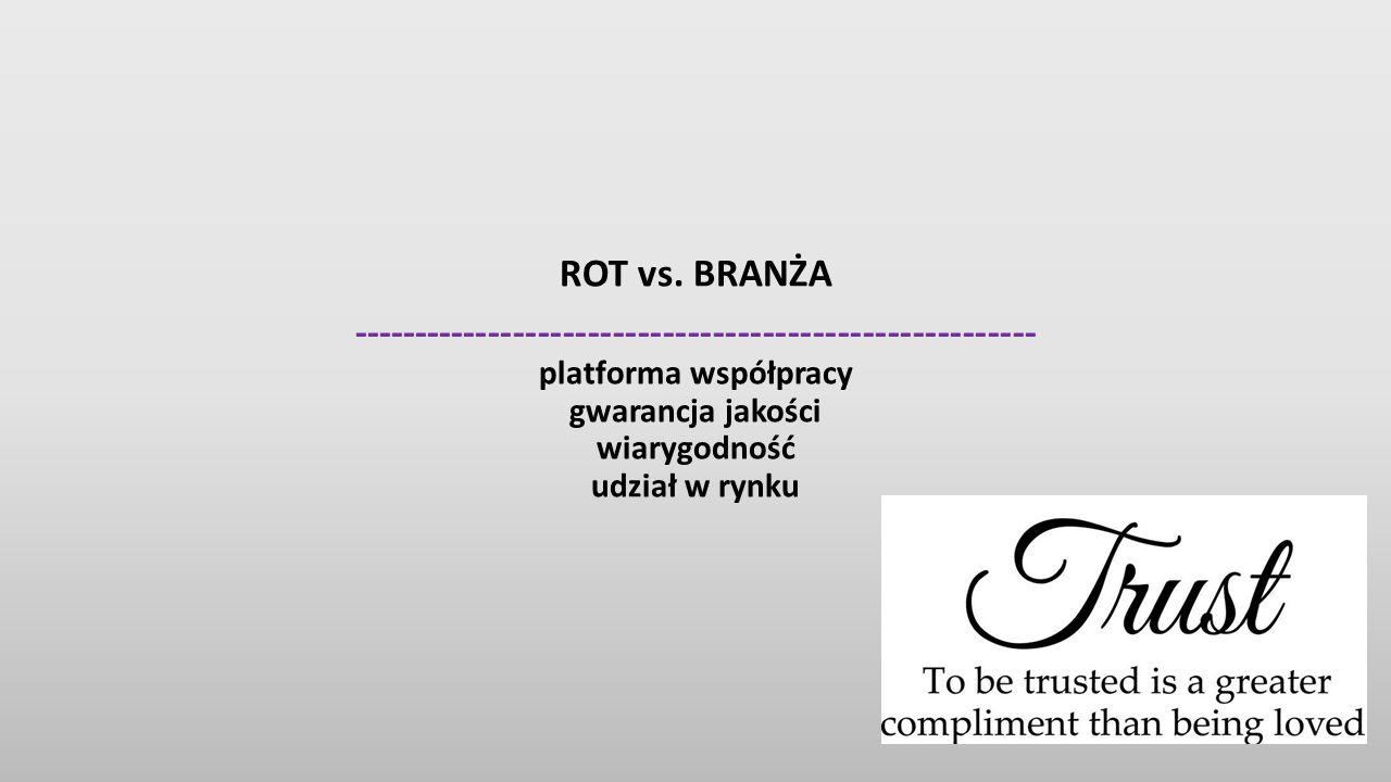 ROT vs. BRANŻA ------------------------------------------------------- platforma współpracy gwarancja jakości wiarygodność udział w rynku