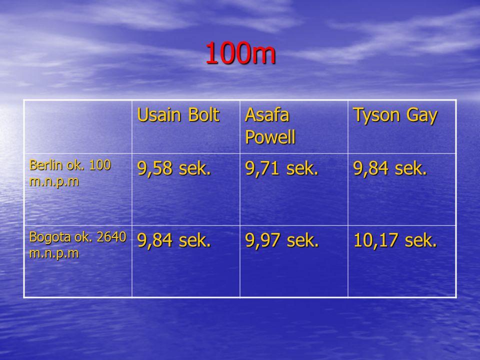 100m Usain Bolt Asafa Powell Tyson Gay Berlin ok. 100 m.n.p.m 9,58 sek.
