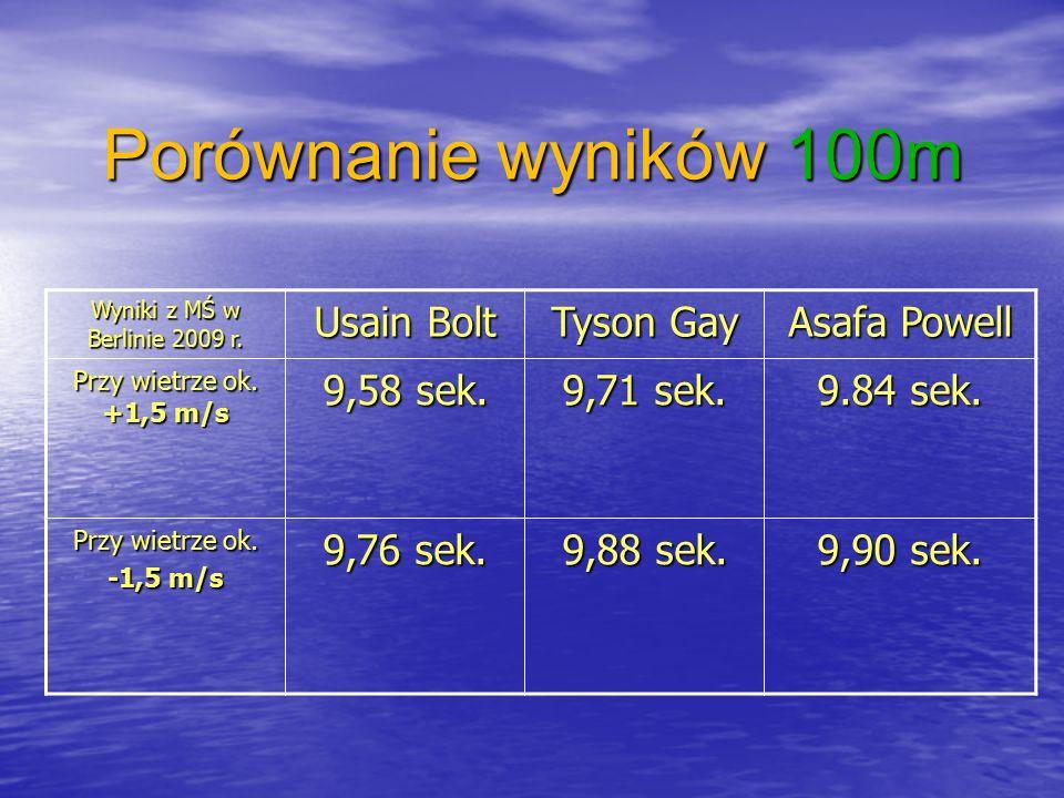 Porównanie wyników 100m Wyniki z MŚ w Berlinie 2009 r.
