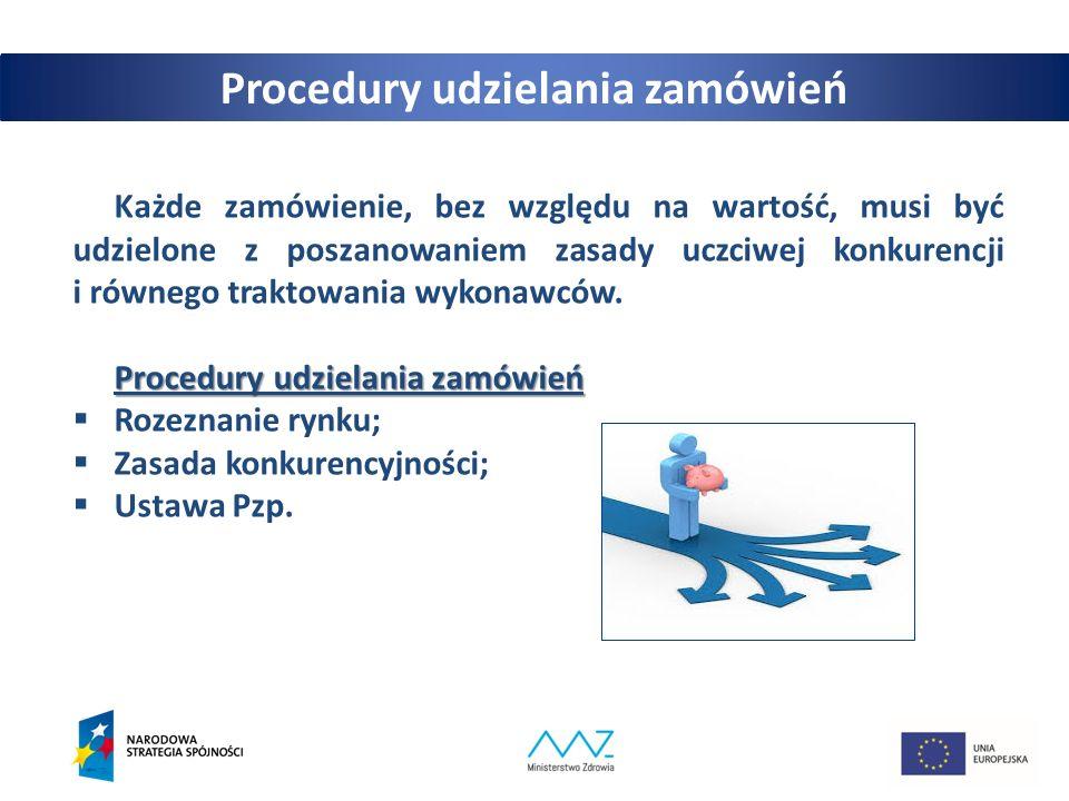 5 Rozeznanie rynku Rozeznanie rynku jest najprostszą procedurą udzielania zamówień.