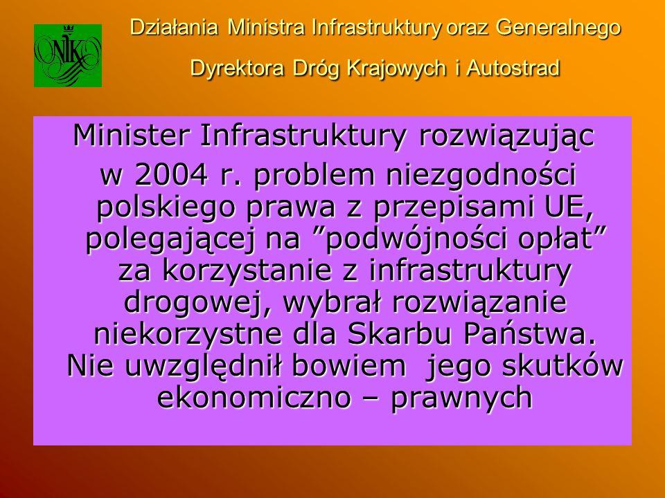 Działania Ministra Infrastruktury oraz Generalnego Dyrektora Dróg Krajowych i Autostrad Minister Infrastruktury rozwiązując w 2004 r. problem niezgodn