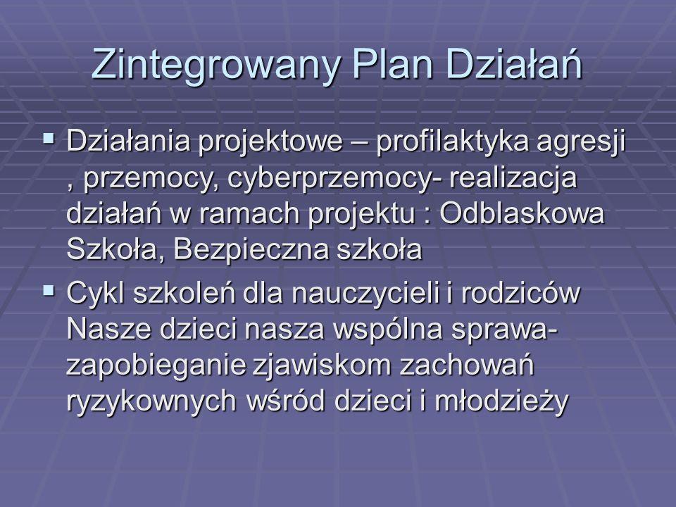 Zintegrowany Plan Działań  Działania projektowe – profilaktyka agresji, przemocy, cyberprzemocy- realizacja działań w ramach projektu : Odblaskowa Sz