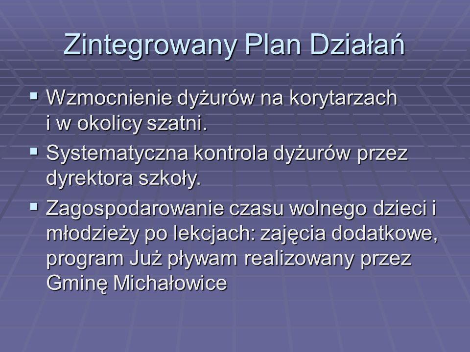 Zintegrowany Plan Działań  Wzmocnienie dyżurów na korytarzach i w okolicy szatni.  Systematyczna kontrola dyżurów przez dyrektora szkoły.  Zagospod