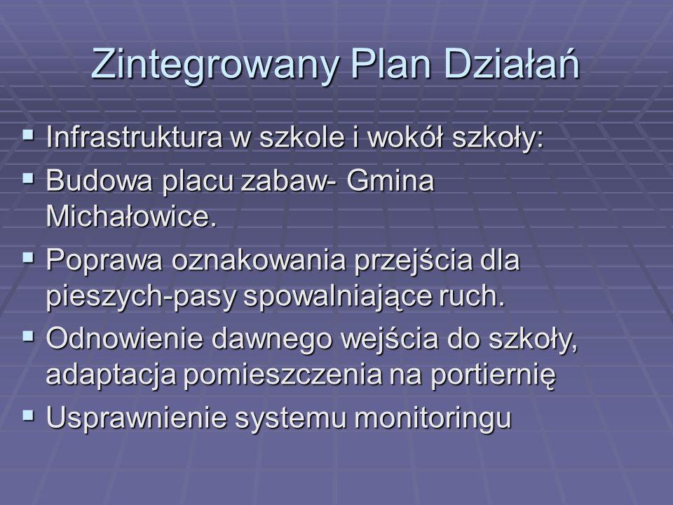 Zintegrowany Plan Działań  Infrastruktura w szkole i wokół szkoły:  Budowa placu zabaw- Gmina Michałowice.  Poprawa oznakowania przejścia dla piesz