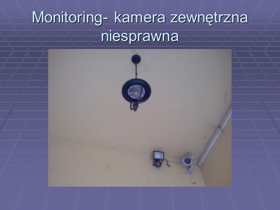 Monitoring- kamera zewnętrzna niesprawna