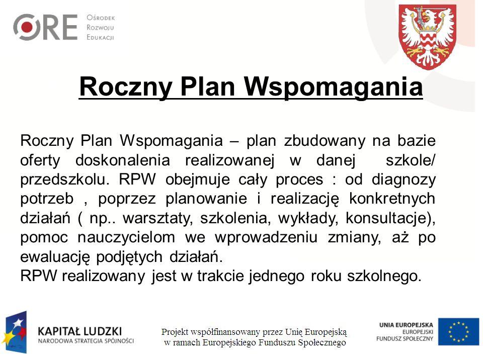 Ro Roczny Plan Wspomagania Roczny Plan Wspomagania – plan zbudowany na bazie oferty doskonalenia realizowanej w danej szkole/ przedszkolu.