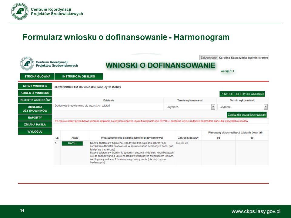14 Formularz wniosku o dofinansowanie - Harmonogram