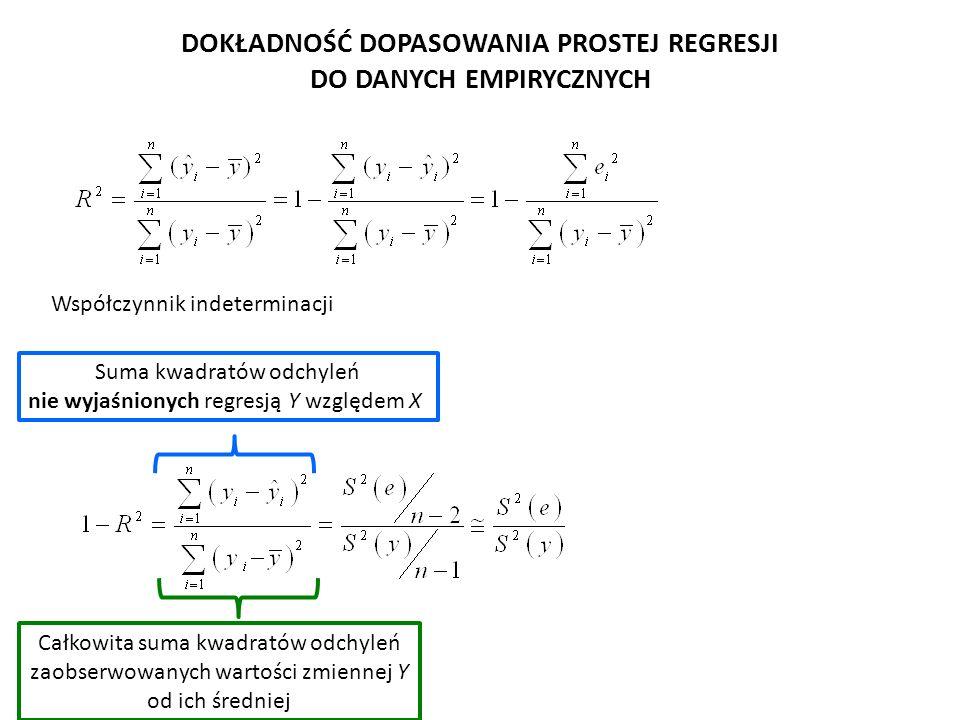 DOKŁADNOŚĆ DOPASOWANIA PROSTEJ REGRESJI DO DANYCH EMPIRYCZNYCH Współczynnik indeterminacji Suma kwadratów odchyleń nie wyjaśnionych regresją Y względe