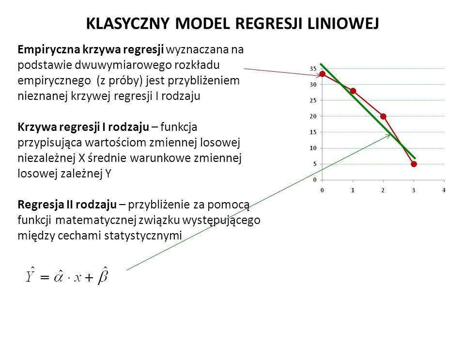 KLASYCZNY MODEL REGRESJI LINIOWEJ Empiryczna krzywa regresji wyznaczana na podstawie dwuwymiarowego rozkładu empirycznego (z próby) jest przybliżeniem