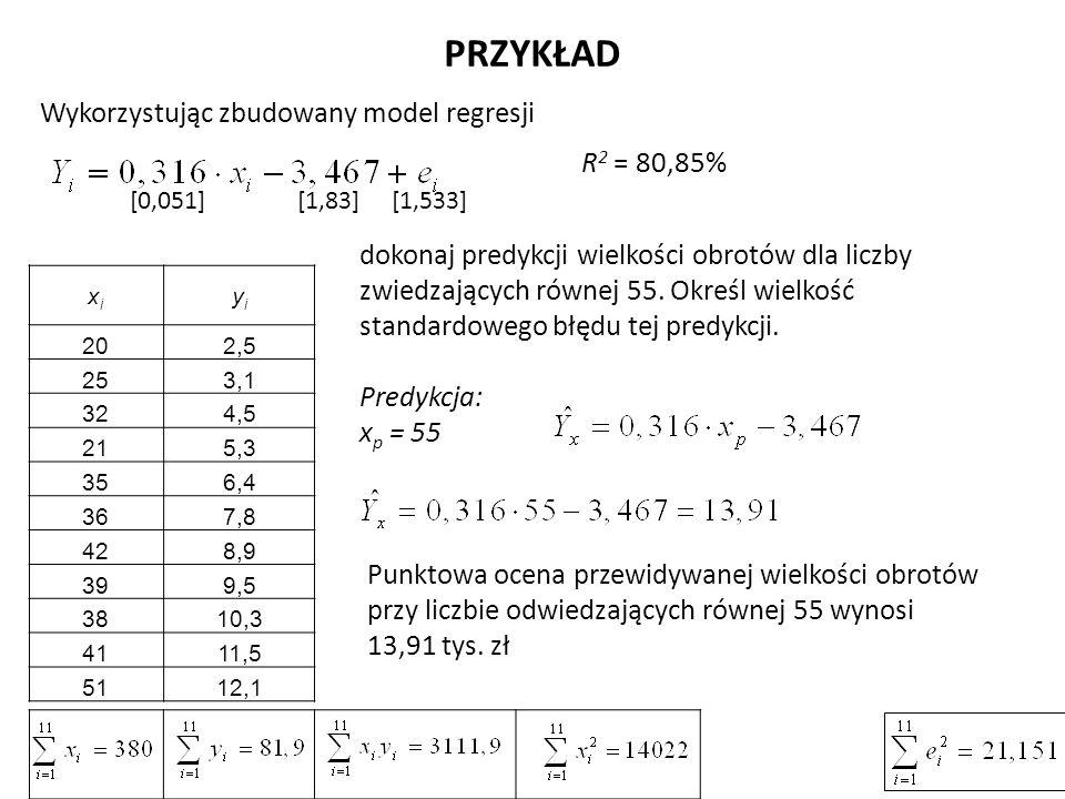 PRZYKŁAD Wykorzystując zbudowany model regresji dokonaj predykcji wielkości obrotów dla liczby zwiedzających równej 55. Określ wielkość standardowego