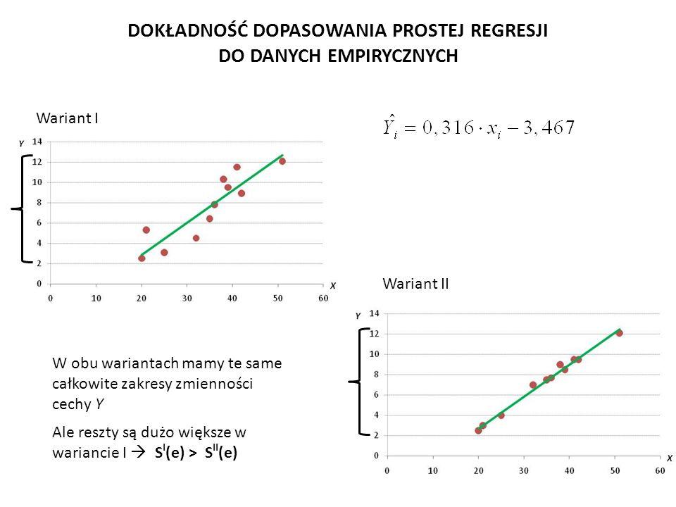PRZYKŁAD Około 80,85% obserwowanego w próbie zróżnicowania wielkości obrotów (cecha Y) zostało wyjaśnione regresją liniową wielkości obrotów (cecha Y) względem liczby odwiedzających (cecha X).
