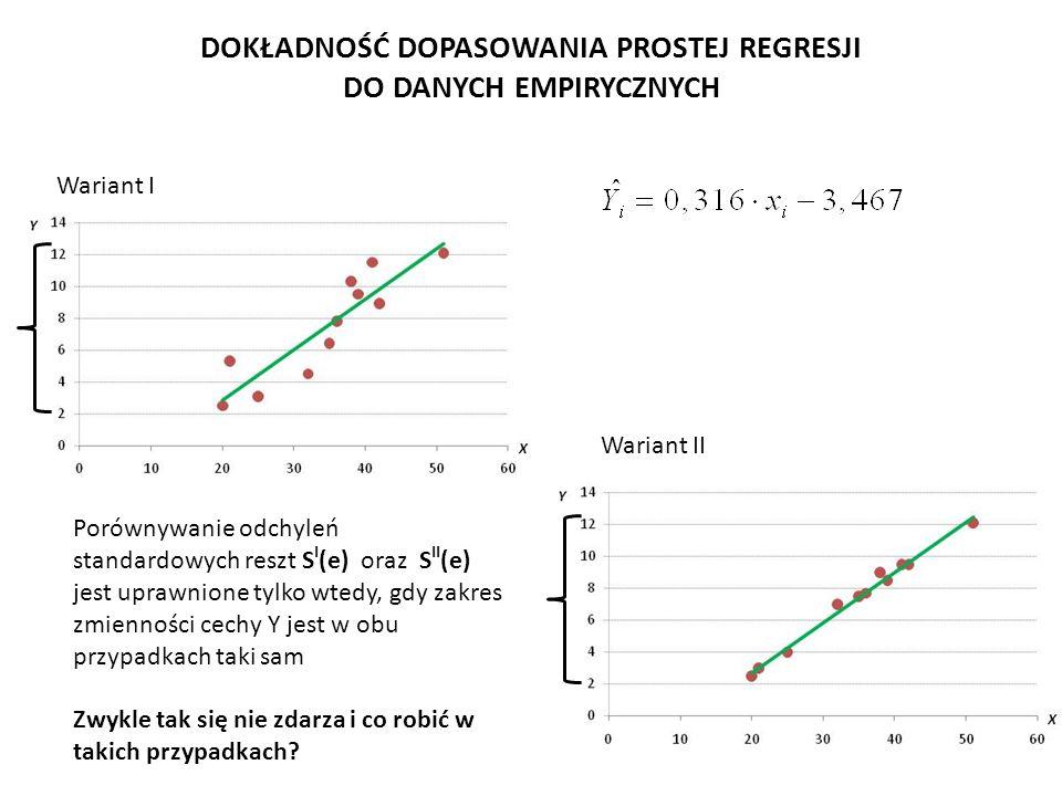 DOKŁADNOŚĆ DOPASOWANIA PROSTEJ REGRESJI DO DANYCH EMPIRYCZNYCH Odchylenie nie wyjaśnione regresją (reszta e i = ) Odchylenie wyjaśnione regresją Odchylenie całkowite Podział całkowitego odchylenia y i od średniej na dwa składniki