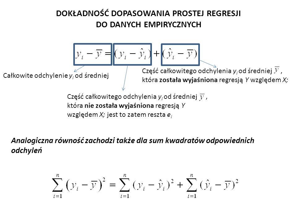 Całkowita suma kwadratów odchyleń zaobserwowanych wartości zmiennej Y od ich średniej = całkowite zróżnicowanie wartości zmiennej Y Suma kwadratów odchyleń nie wyjaśnionych regresją Y względem X Suma kwadratów odchyleń wyjaśnionych regresją Y względem X; DOKŁADNOŚĆ DOPASOWANIA PROSTEJ REGRESJI DO DANYCH EMPIRYCZNYCH