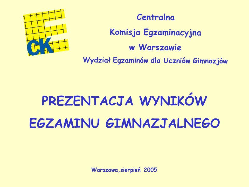 Centralna Komisja Egzaminacyjna w Warszawie Wydział Egzaminów dla Uczniów Gimnazjów PREZENTACJA WYNIKÓW EGZAMINU GIMNAZJALNEGO Warszawa,sierpień 2005