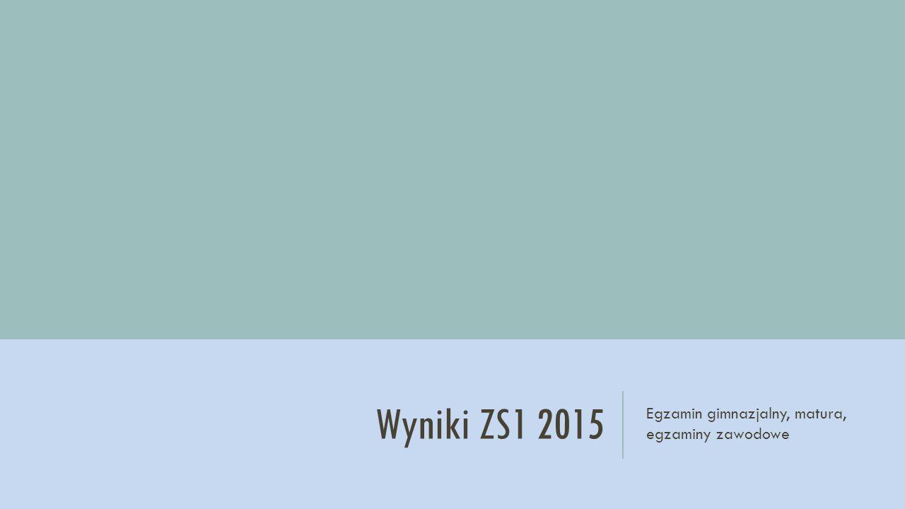 Wyniki ZS1 2015 Egzamin gimnazjalny, matura, egzaminy zawodowe