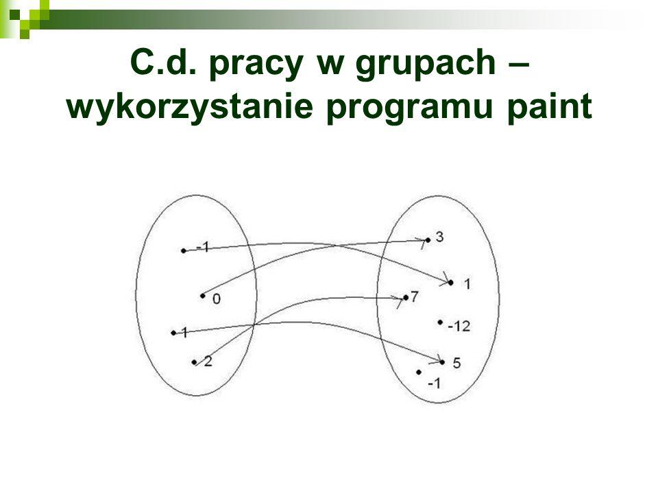 C.d. pracy w grupach – wykorzystanie programu paint