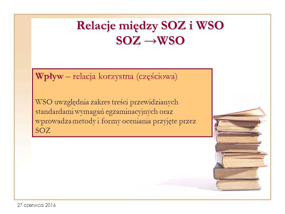 27 czerwca 2016 Relacje między SOZ i WSO SOZ →WSO Wpływ – relacja korzystna (częściowa) WSO uwzględnia zakres treści przewidzianych standardami wymagań egzaminacyjnych oraz wprowadza metody i formy oceniania przyjęte przez SOZ