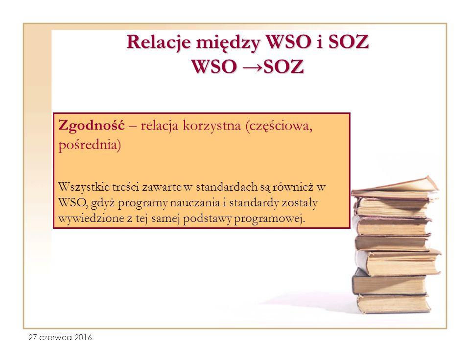 27 czerwca 2016 Relacje między WSO i SOZ WSO →SOZ Zgodność – relacja korzystna (częściowa, pośrednia) Wszystkie treści zawarte w standardach są również w WSO, gdyż programy nauczania i standardy zostały wywiedzione z tej samej podstawy programowej.