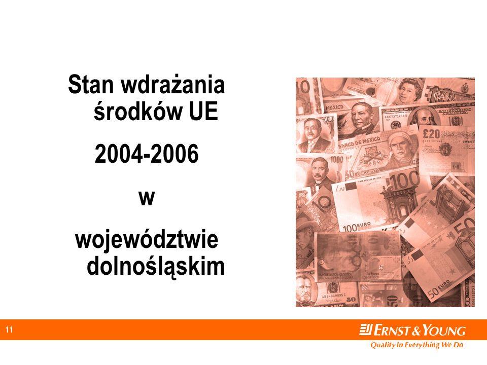 11 Stan wdrażania środków UE 2004-2006 w województwie dolnośląskim
