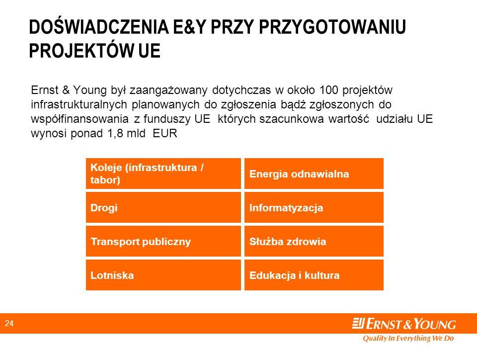 24 Ernst & Young był zaangażowany dotychczas w około 100 projektów infrastrukturalnych planowanych do zgłoszenia bądź zgłoszonych do współfinansowania z funduszy UE których szacunkowa wartość udziału UE wynosi ponad 1,8 mld EUR Koleje (infrastruktura / tabor) Drogi Transport publiczny Lotniska DOŚWIADCZENIA E&Y PRZY PRZYGOTOWANIU PROJEKTÓW UE Energia odnawialna Informatyzacja Służba zdrowia Edukacja i kultura