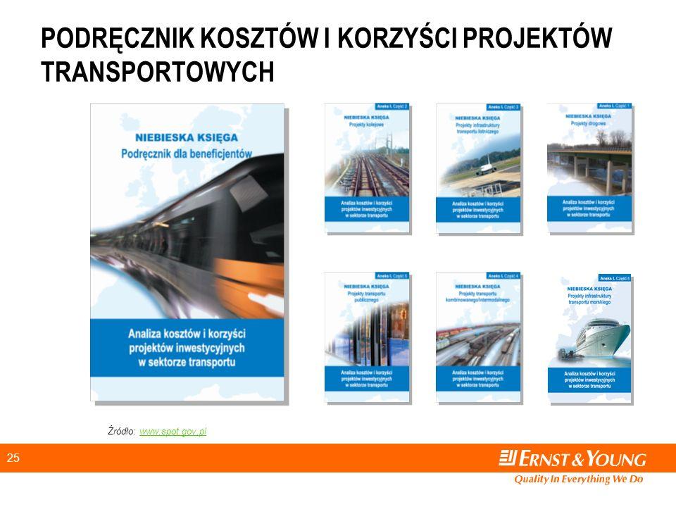 25 PODRĘCZNIK KOSZTÓW I KORZYŚCI PROJEKTÓW TRANSPORTOWYCH Źródło: www.spot.gov.plwww.spot.gov.pl