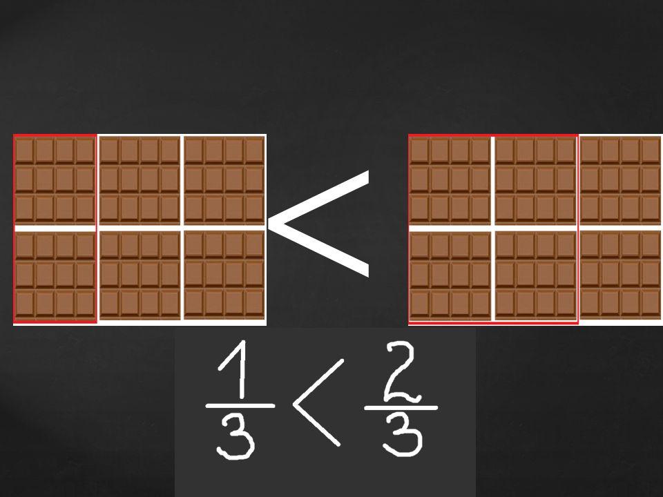 Jeżeli ułamki mają te same mianowniki to większy jest ten, który ma większy licznik.