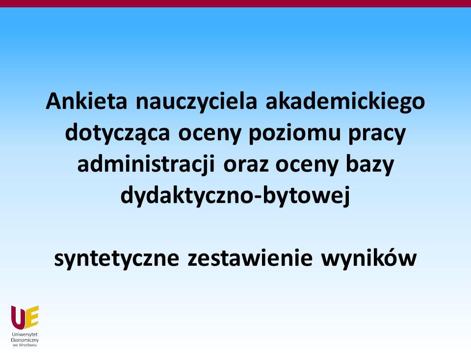 Ankieta nauczyciela akademickiego dotycząca oceny poziomu pracy administracji oraz oceny bazy dydaktyczno-bytowej syntetyczne zestawienie wyników