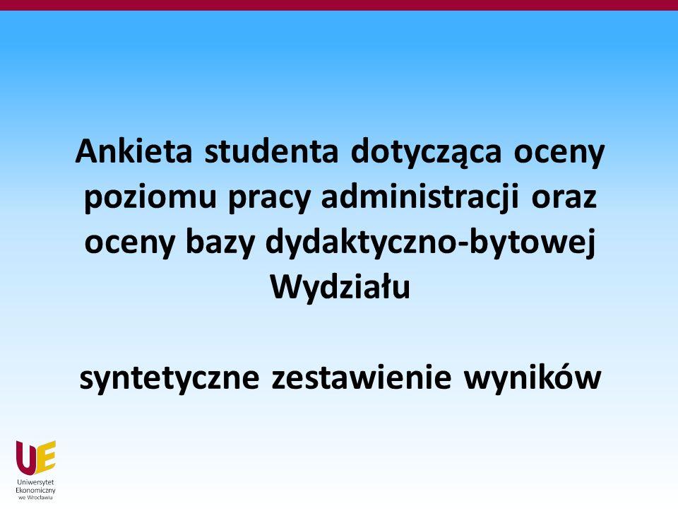 Ankieta studenta dotycząca oceny poziomu pracy administracji oraz oceny bazy dydaktyczno-bytowej Wydziału syntetyczne zestawienie wyników