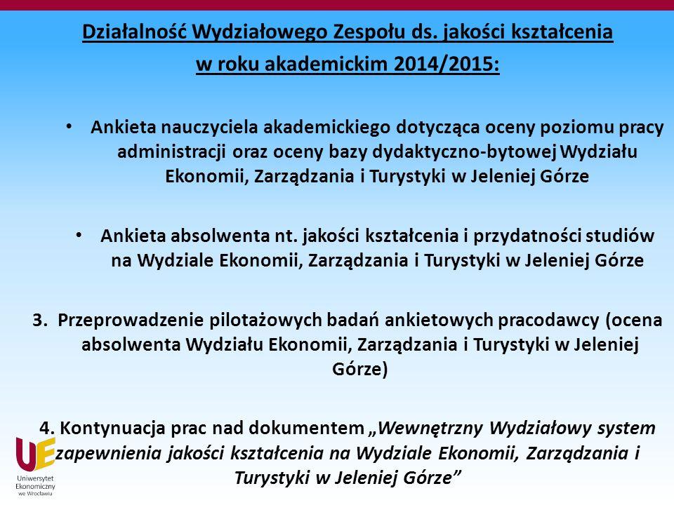 Działalność Wydziałowego Zespołu ds.
