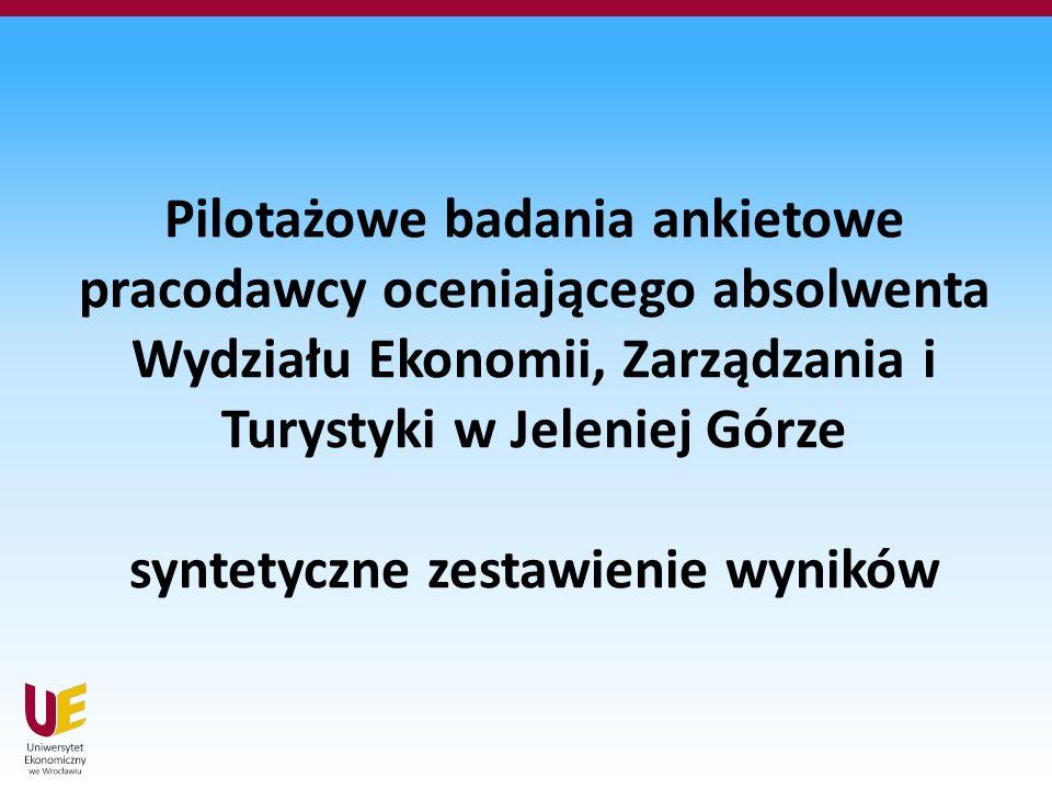 Pilotażowe badania ankietowe pracodawcy oceniającego absolwenta Wydziału Ekonomii, Zarządzania i Turystyki w Jeleniej Górze syntetyczne zestawienie wyników