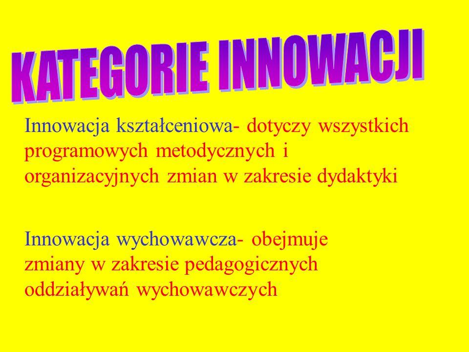 Innowacja kształceniowa- dotyczy wszystkich programowych metodycznych i organizacyjnych zmian w zakresie dydaktyki Innowacja wychowawcza- obejmuje zmiany w zakresie pedagogicznych oddziaływań wychowawczych