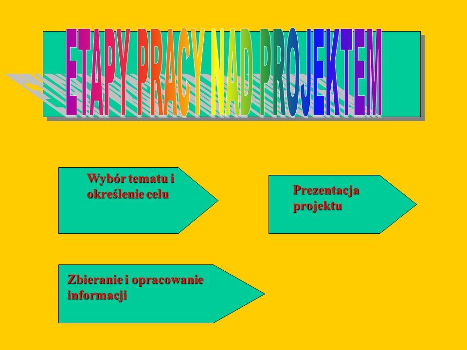 Wybór tematu i określenie celu Zbieranie i opracowanie informacji Prezentacja projektu