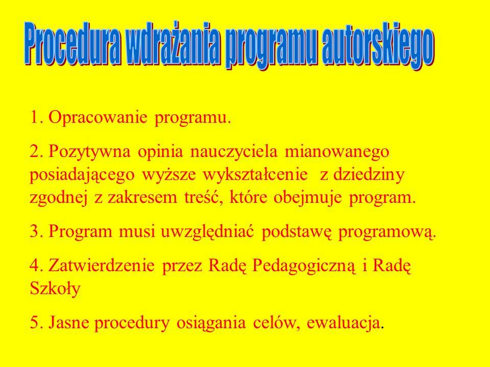 1. Opracowanie programu. 2.