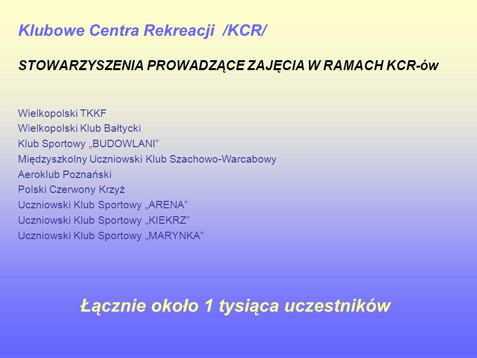 """STOWARZYSZENIA PROWADZĄCE ZAJĘCIA W RAMACH KCR-ów Klubowe Centra Rekreacji /KCR/ Wielkopolski TKKF Wielkopolski Klub Bałtycki Klub Sportowy """"BUDOWLANI Międzyszkolny Uczniowski Klub Szachowo-Warcabowy Aeroklub Poznański Polski Czerwony Krzyż Uczniowski Klub Sportowy """"ARENA Uczniowski Klub Sportowy """"KIEKRZ Uczniowski Klub Sportowy """"MARYNKA Łącznie około 1 tysiąca uczestników"""