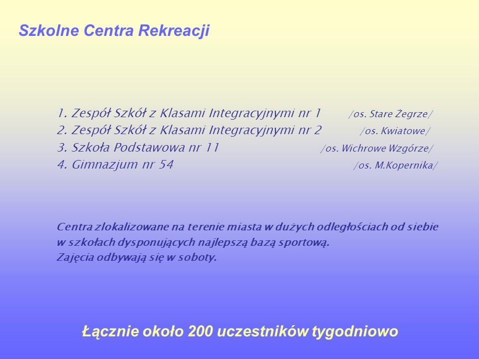 Szkolne Centra Rekreacji 1. Zespół Szkół z Klasami Integracyjnymi nr 1 /os.