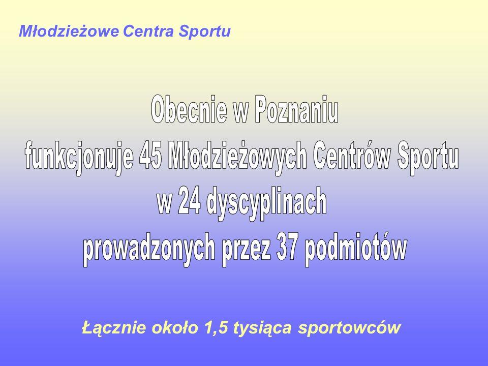 Młodzieżowe Centra Sportu Łącznie około 1,5 tysiąca sportowców
