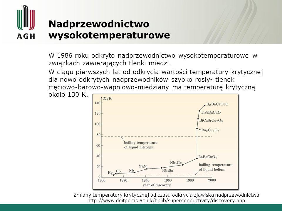 Nadprzewodnictwo wysokotemperaturowe W 1986 roku odkryto nadprzewodnictwo wysokotemperaturowe w związkach zawierających tlenki miedzi. W ciągu pierwsz