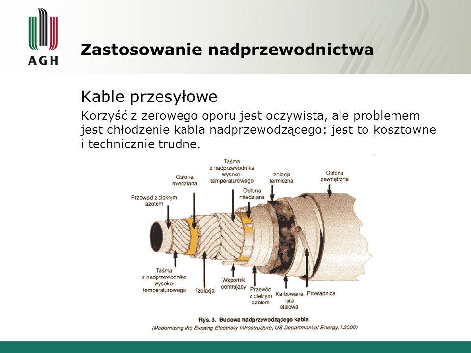Zastosowanie nadprzewodnictwa Kable przesyłowe Korzyść z zerowego oporu jest oczywista, ale problemem jest chłodzenie kabla nadprzewodzącego: jest to