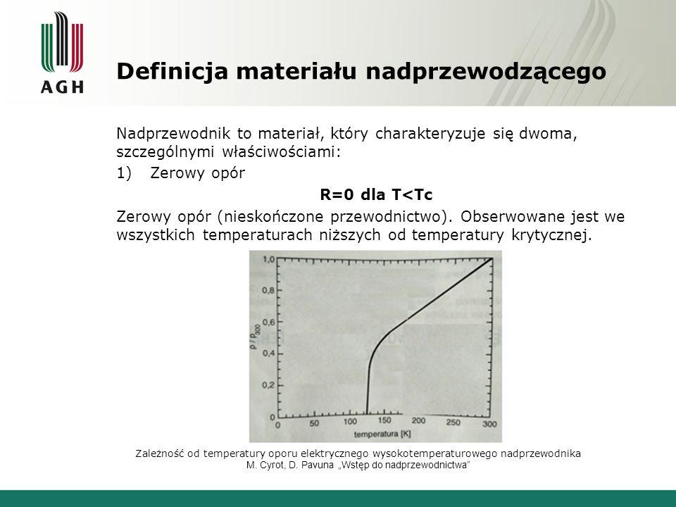 Definicja materiału nadprzewodzącego 2) Zerowa indukcja magnetyczna B=0 wewnątrz nadprzewodnika Jeśli nadprzewodnik schładzany jest w słabym polu magnetycznym do temperatury poniżej Tc, to indukcja magnetyczna wewnątrz tego nadprzewodnika staje się równa zero- strumień magnetyczny zostaje wypychany z wnętrza nadprzewodnika.