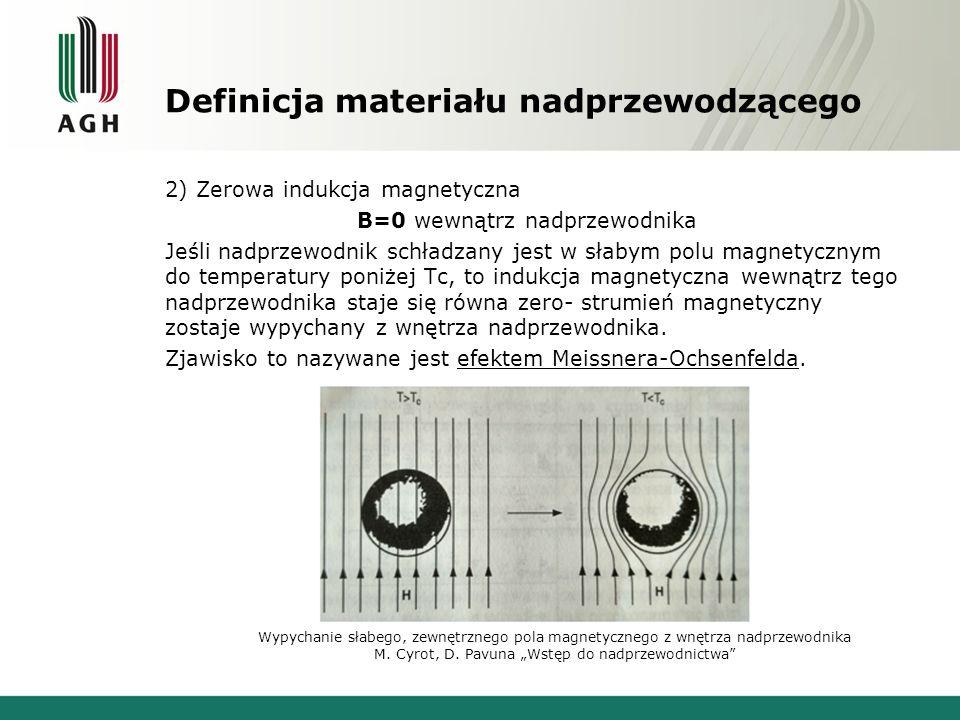 Definicja materiału nadprzewodzącego 2) Zerowa indukcja magnetyczna B=0 wewnątrz nadprzewodnika Jeśli nadprzewodnik schładzany jest w słabym polu magn