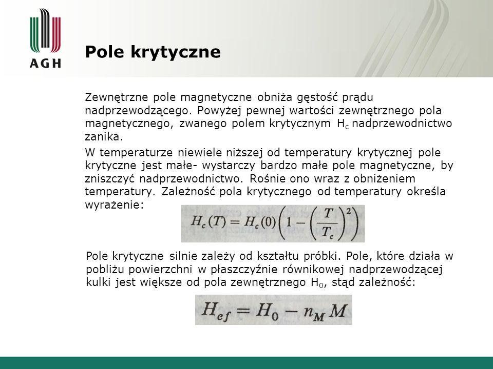 Pole krytyczne Zewnętrzne pole magnetyczne obniża gęstość prądu nadprzewodzącego. Powyżej pewnej wartości zewnętrznego pola magnetycznego, zwanego pol