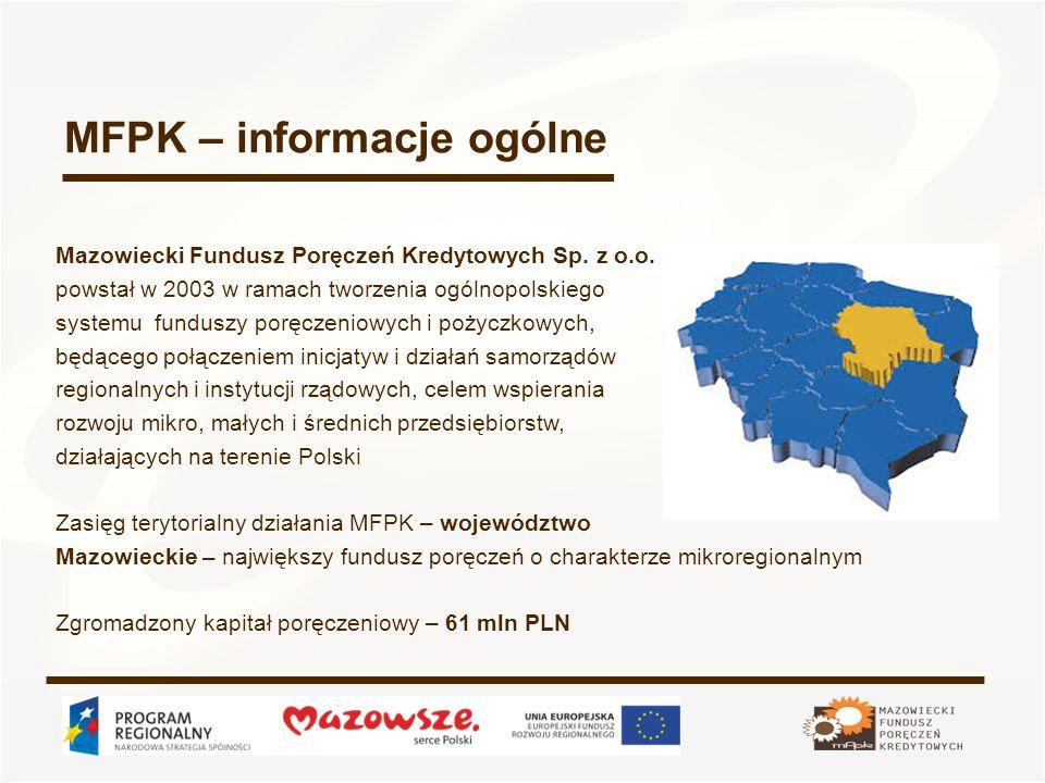 MFPK – informacje ogólne Mazowiecki Fundusz Poręczeń Kredytowych Sp. z o.o. powstał w 2003 w ramach tworzenia ogólnopolskiego systemu funduszy poręcze