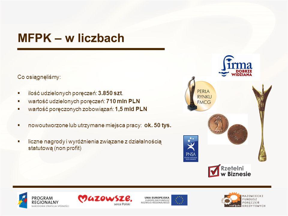 MFPK – w liczbach Co osiągnęliśmy:  ilość udzielonych poręczeń: 3.850 szt.  wartość udzielonych poręczeń: 710 mln PLN  wartość poręczonych zobowiąz