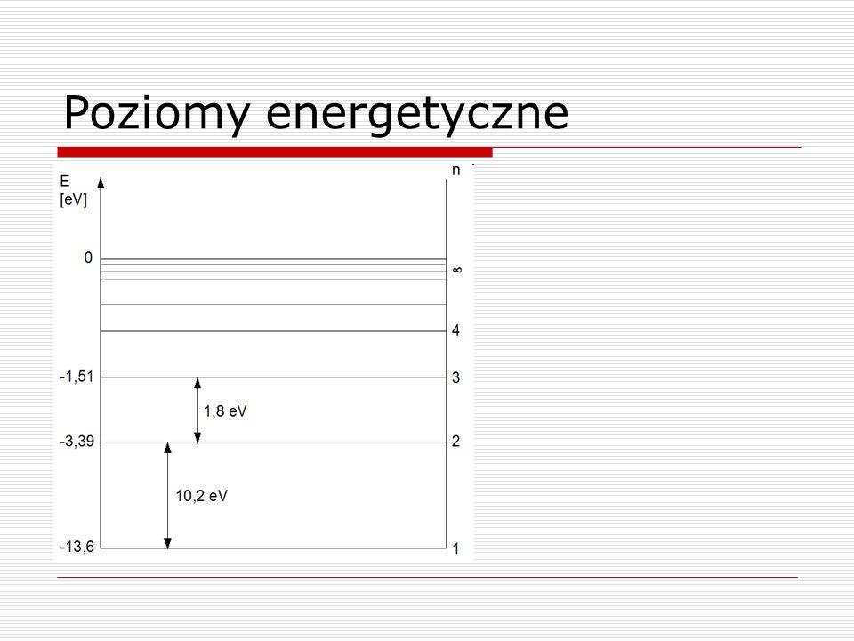 Poziomy energetyczne
