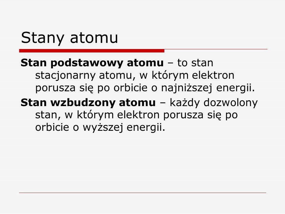 Stany atomu Stan podstawowy atomu – to stan stacjonarny atomu, w którym elektron porusza się po orbicie o najniższej energii. Stan wzbudzony atomu – k
