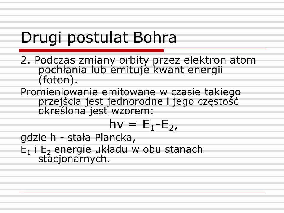 Drugi postulat Bohra 2. Podczas zmiany orbity przez elektron atom pochłania lub emituje kwant energii (foton). Promieniowanie emitowane w czasie takie