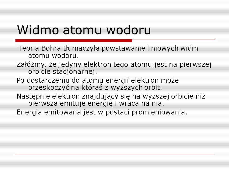 Widmo atomu wodoru Teoria Bohra tłumaczyła powstawanie liniowych widm atomu wodoru. Załóżmy, że jedyny elektron tego atomu jest na pierwszej orbicie s