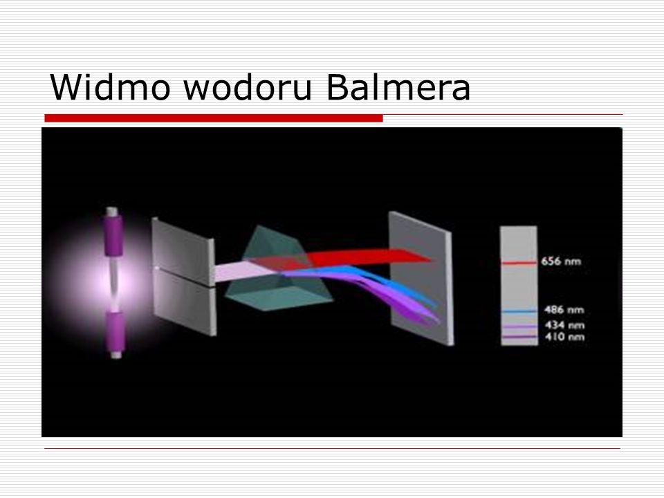 Widmo wodoru Balmera