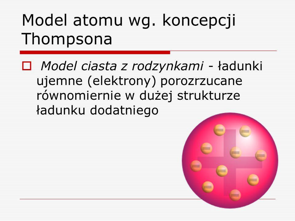 Model atomu wg. koncepcji Thompsona  Model ciasta z rodzynkami - ładunki ujemne (elektrony) porozrzucane równomiernie w dużej strukturze ładunku doda